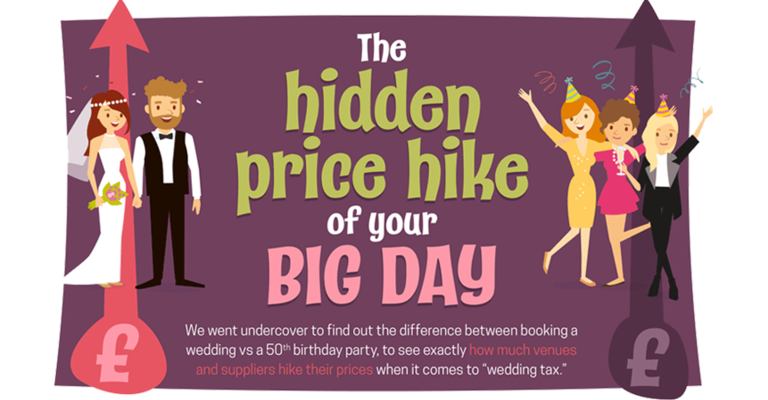 "How to spot the ""wedding tax"" and save money on your big day"